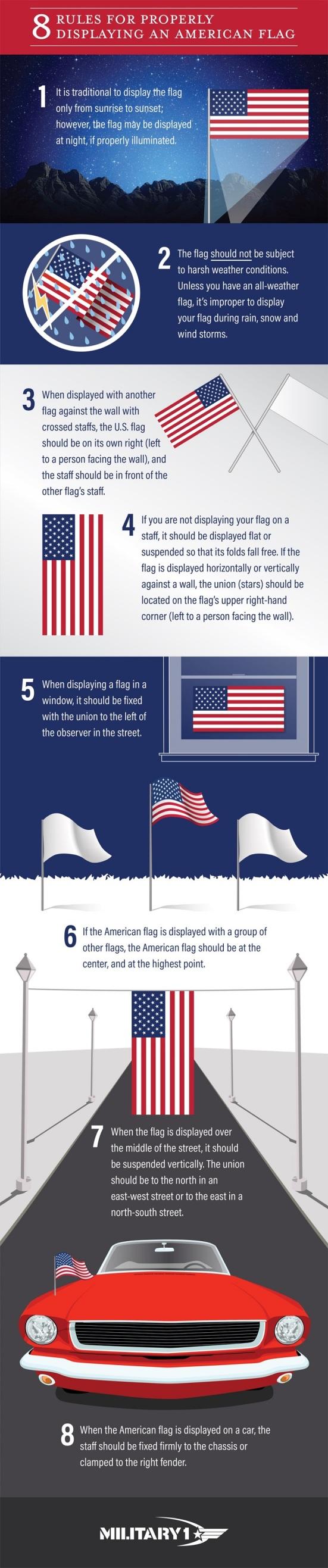 Military-Flag-1-1
